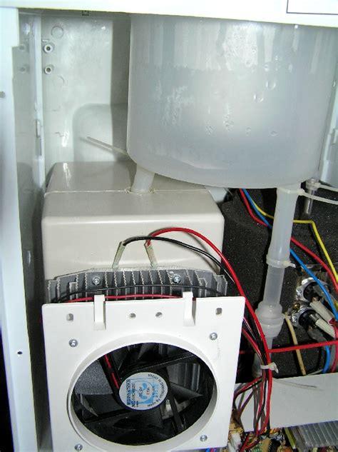Сколько электроэнергии потребляет вентилятор? .