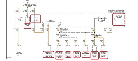 2002 Mercury Mountaineer Wiring Diagram by Whenever I Start My 2002 Mercury Mountaineer V8 It Blows A