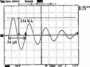 Current Waveform At The Discharge Energy Of 9 2 Kj  Indicating The Peak