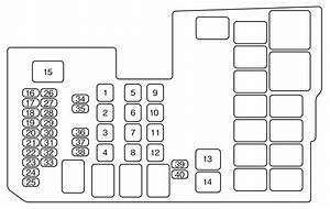 Mazda 5  2007  - Fuse Box Diagram
