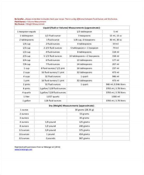 cooking conversion chart   word  documents