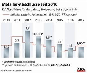 Kv Berechnen : metaller kv lohn steigt um knapp 1 7 prozent wirtschaftspolitik wirtschaft ~ Themetempest.com Abrechnung