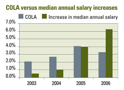 design engineer salary design engineer salary philippines design engineer salary
