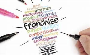 wh smith offers new franchise opportunities startupscouk With document scanning business franchise