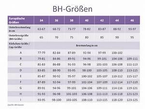Brust Gewicht Berechnen : wie finden sie einen bh der passt ~ Themetempest.com Abrechnung