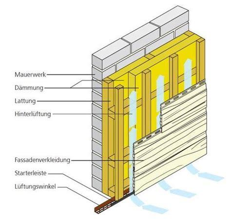 Neubau Oder Altbau So Finden Sie Die Passende Immobilie by Hochwertige Baustoffe Hinterluftete Fassadendammung