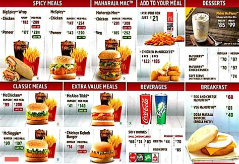 healthy fast food places    health