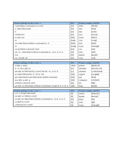 doc 5895 resume pronunciation 57 related docs