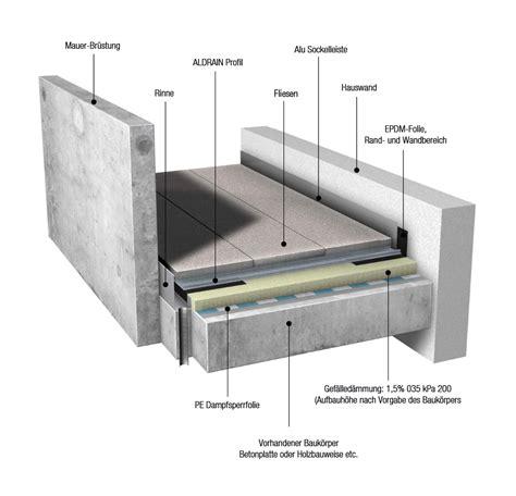 Beton Balkon Abdichten by Beton Abdichtung Terrasse