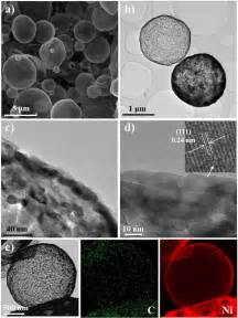 Rapid Continuous Synthesis Of Spherical Reduced Graphene