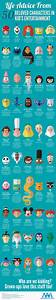 Life Advice from 50 Beloved Characters in Kid's ...