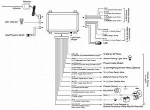 Python Alarm Wiring Diagram