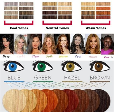 cool skin tone hair color hair color for cool skin tones http