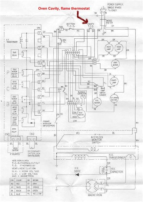 wiring diagram showing where the oven thermostat may be frompo
