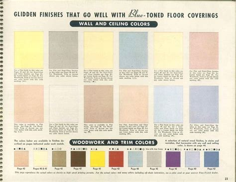 638 best about 1940s house technology houses and linoleum flooring