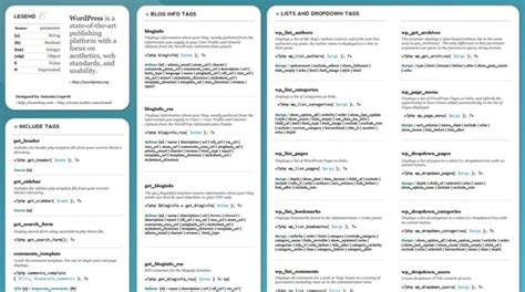 total recall web design cheat sheets monsterpost