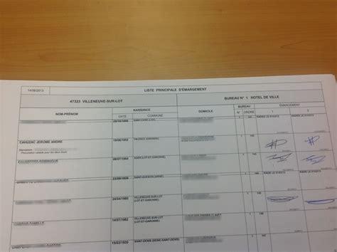 bureau de vote ections professionnelles la méthode du monde pour préciser l analyse du vote à