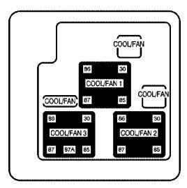 Chevrolet Tahoe Fuse Box Diagram Auto Genius