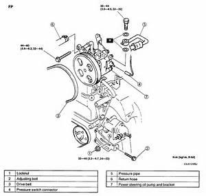 Mazda Protege Alternator Belt Diagram  Mazda  Free Engine Image For User Manual Download