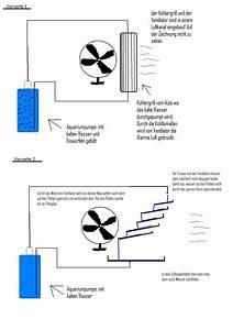 Klimaanlage Selber Bauen : eigenbau klimaanlage technik physik selber bauen ~ Eleganceandgraceweddings.com Haus und Dekorationen