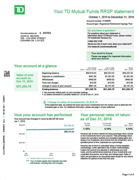 Investing With Td Mutual Funds In Canada  Td Canada Trust. Speed O Matic Water Heater Apply To Ole Miss. Virtual Windows Desktop Pallet Scale For Sale. Solar Financing Solutions Best Stocks Website. Commercial Property Management Software Reviews. Emergency Notification Software. Home Security Systems Orlando. Howard Hughes Medical Institute. Free Job Posting Sites Dallas