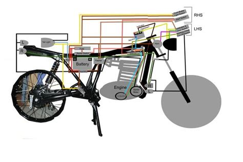 best about motorcycle wiring diagram simple honda motorcycles and cafe