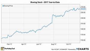 Will Boeing Split Its Stock In 2018