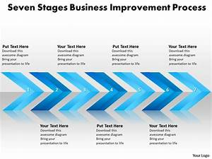 Business powerpoint templates seven stages improvement for Process improvement plan template powerpoint