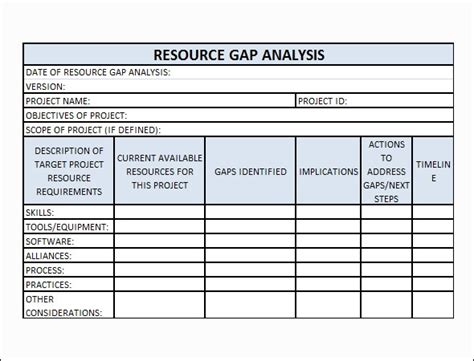 sample gap analysis templates   excel ms
