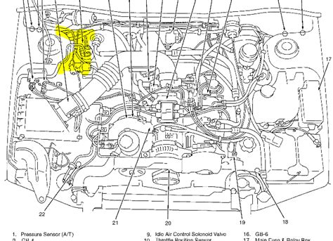 Basic Car Parts Diagram Subaru Legacy Makes