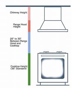 Kitchen Hood Height