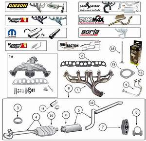 Exhaust System Parts For Wrangler Tj  U0026 Wrangler Unlimited