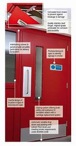 Gerda - Internal Doorsets  Fire Doors