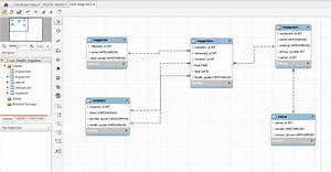 How To Create Tables And Schema Direclty From An Er