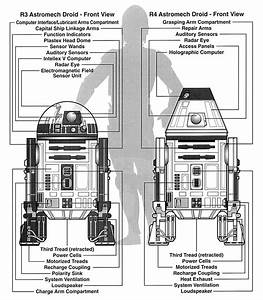 Star Wars - R2d2 Coin Slots