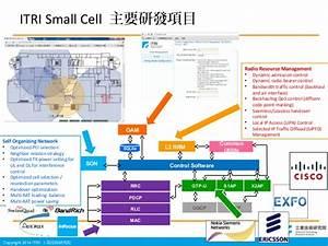ITRI ICL LTE SmallCell & Multi-RAT G/W 技術介紹 20140529