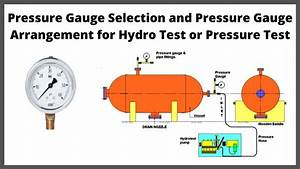 Pressure Gauge Selection And Arrangement For Safe Hydro