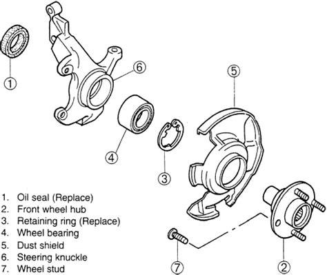 Kia Spectra Front Suspension Diagram