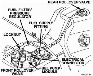 34 2005 Dodge Ram 1500 Fuel Tank Diagram