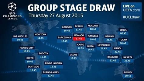 uefa champions league group stage draw pots uefa