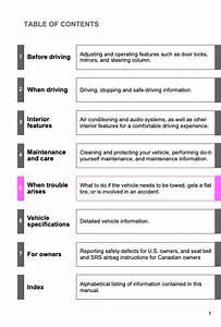 2012 Toyota Highlander Owner U0026 39 S Manual