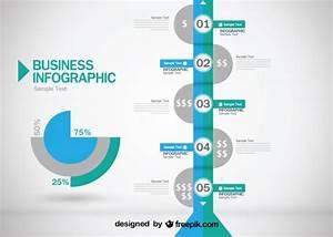 Business Evolution Infographic Design Vector | Free Download