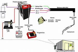Yag Laser Handy Welder 400w
