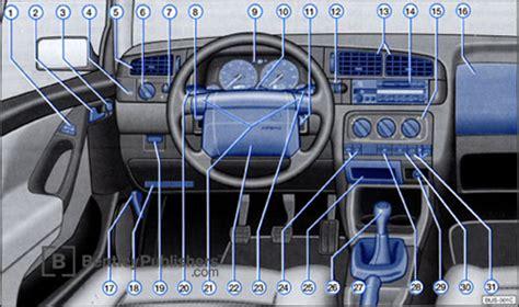 online auto repair manual 1998 volkswagen jetta instrument cluster excerpt vw volkswagen owner s manual jetta a3 1999 bentley publishers repair manuals
