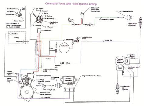kohler 15 hp cv15s wiring diagram kohler ch20 wiring