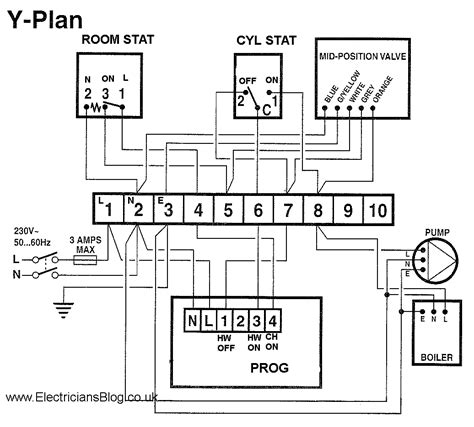 typical  plan biflow central heating system control connection wiring diagram