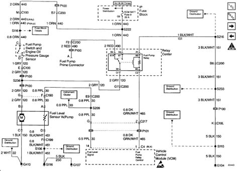 91 Chevy S10 Truck Wiring Diagram by 96 Chevy Fuel Diagram Wiring Diagram