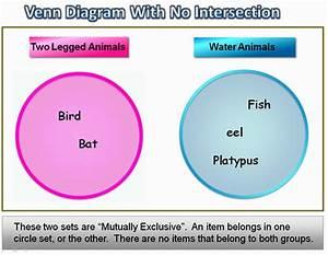 Venn Diagrams Introduction