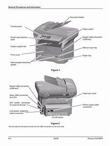4 Phase Wiring Diagram