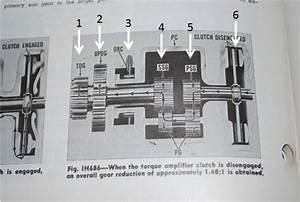 Amplifier Repair  International Torque Amplifier Repair